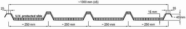 Luminator GRECA cu 5 cute 250-40 cu grosime de 16mm U= 2.05W/m<sup>2</sup>K
