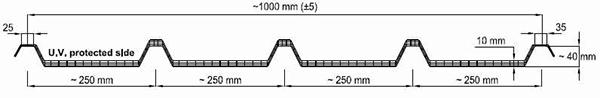 Luminator GRECA cu 5 cute 250-40 cu grosime de 10mm U= 2.57W/m<sup>2</sup>K sau cu grosime de 12mm U = 2.35W/m<sup>2</sup>K
