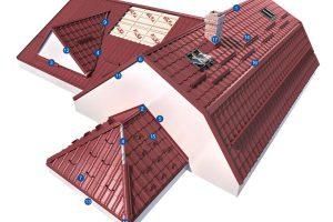 accesorii-tigla-Bilka-Wood-Steel-Construct-1-600x450px