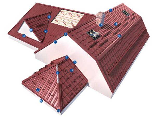 accesorii tigla metalica Bilka - Wood Steel Construct