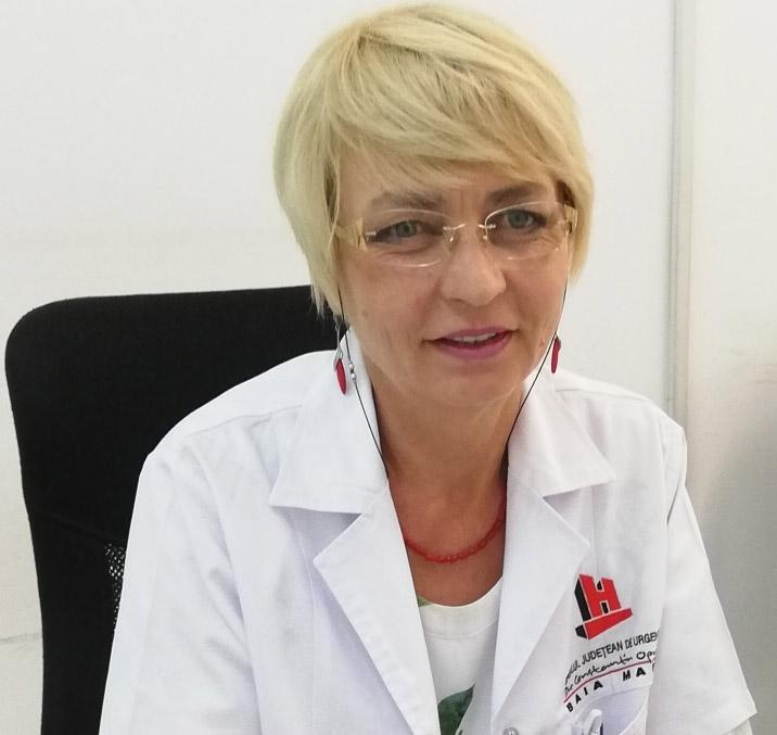 Dr. Covaciu Mariana
